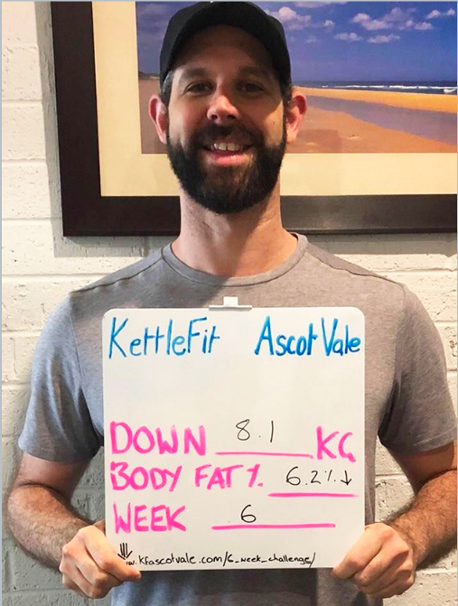 Jonathen training results at the KettleFit gym